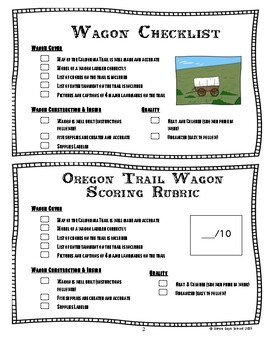 Westward Expansion Wagon Project for Oregon Trail Unit by