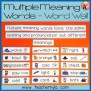 Multiple Meaning Words Illustrated Word Wall By Nyla S