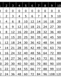 also multiplication chart  by erika west teachers pay rh teacherspayteachers
