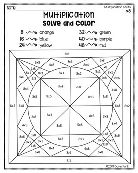 Multiplication Coloring Worksheets Kaleidoscope Solve and
