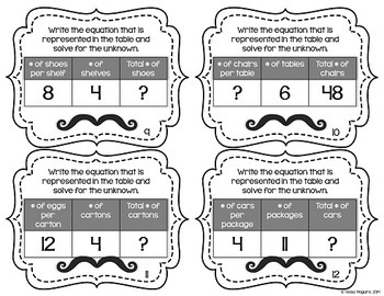 Multiplication & Division Scenario Tables Task Cards by