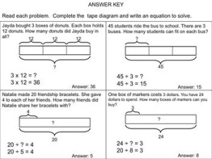 Problem Solving With TAPE DIAGRAMS  Multiplication and