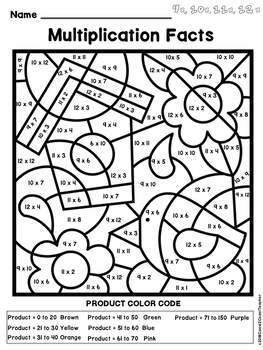 Multiplication Facts Color By Number: Spring Edition by
