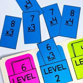 Multiplication Lapbook: Concepts & Fact Fluency Kit (Super