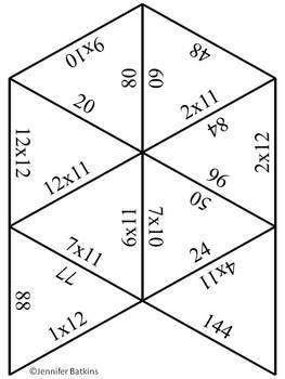 Multiplication Math Facts Puzzle for 10 , 11 , and 12