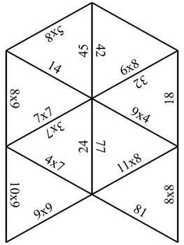 Multiplication Math Facts Puzzle for 7 , 8 , and 9 times