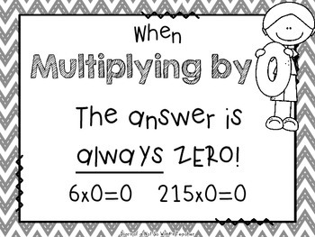 Multiplication Strategy Posters- Color and B&W by Not So