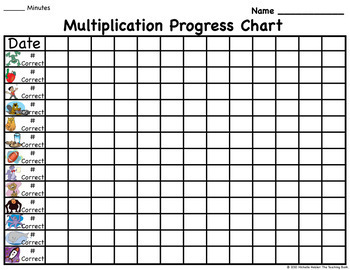 Multiplication Fact Mastery Student Progress Chart and