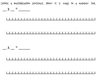 Multiplication on a Number line! by Ashley Ann Activities