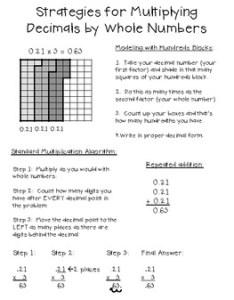 Multiplying decimals using visual models poster freebie also free posters resources  lesson plans teachers pay rh teacherspayteachers