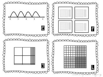 Multiplying Decimals with Models TEKS 5.3D Task Card