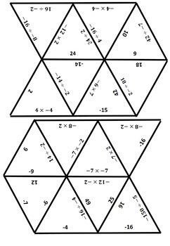 Multiplying & Dividing Integers Puzzle {Tarsia} 7.NS.1 by