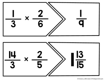 Multiplying Fractions Center by To the Square Inch- Kate