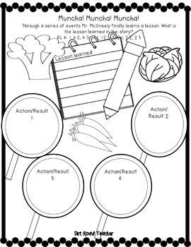 SPRING ACTIVITIES Plants Life Cycles Nonfiction Text and