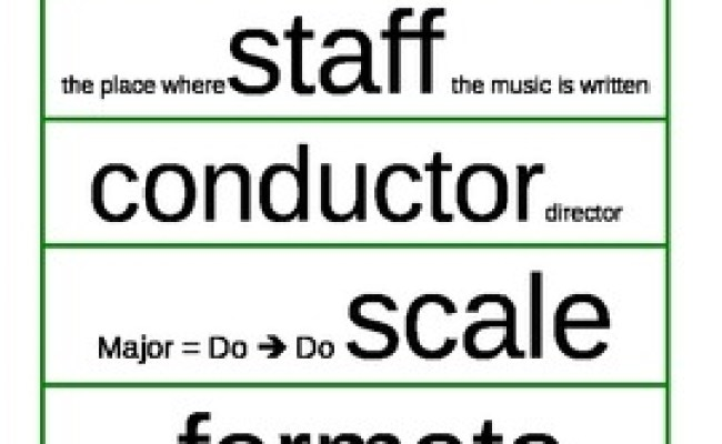 Musical Word Wall With Meanings By Teaching Music In Joy Tpt
