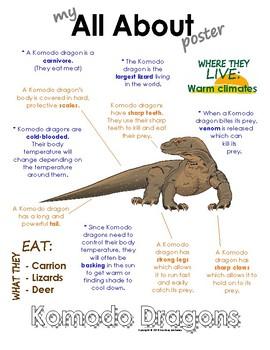 Komodo Dragon Life Cycle : komodo, dragon, cycle, Komodo, Dragon, Cycle