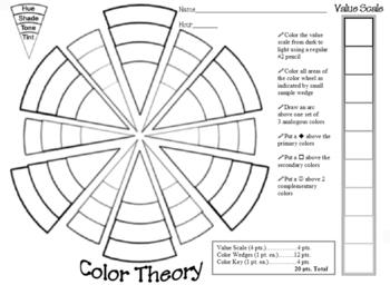 My Color Wheel Worksheet by Noreen Strehlow Art Teacher