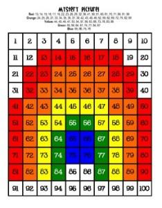 Mystery hundreds charts also by chaotic fun teachers pay rh teacherspayteachers