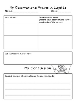 Ngss 4 Ps4 1 4th Grade Waves Unit By Lessons In Wonderland