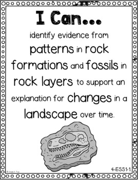 Science I Can Statement Posters Grade 4: Use with NGSS by
