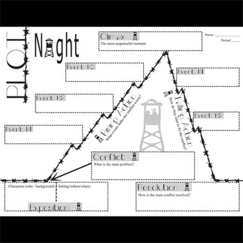 NIGHT Plot Chart Organizer Diagram Arc (by Elie Wiesel