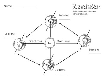 Rotation Printable Worksheets For 4th Grade Science