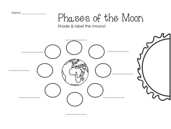Comfortable Free Phases Of The Moon With Oreo Cookies By