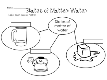 States of Matter Worksheets & Printables by Glitter in
