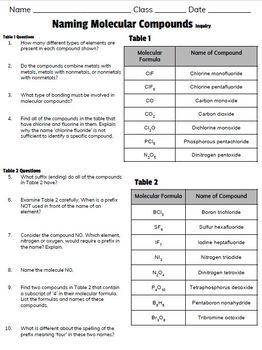 Naming Molecular Compounds Answer Key : naming, molecular, compounds, answer, Naming, Molecular, Ionic, Compounds, Worksheets, Sunrise, Science