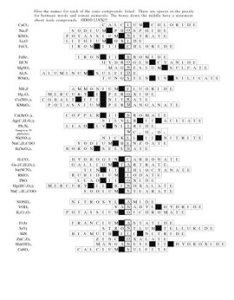 Naming ionic compounds puzzle sheet also by brian boroski tpt rh teacherspayteachers