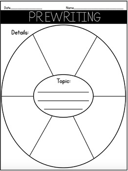 Narrative Writing Graphic Organizers by The Teacher's