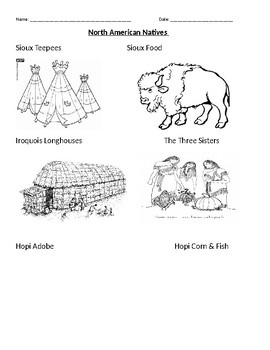 Native Americans Coloring Page by Mrs Quigleys Classroom