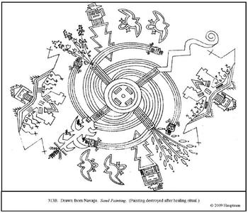 Navajo Sand Painting. Coloring page and lesson plan ideas
