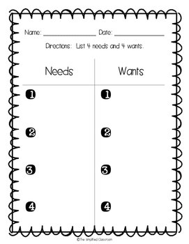 Needs Vs. Wants Color-In Worksheet and Anchor Chart