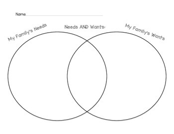 needs and wants venn diagram schematic of circulatory system by crazy chicken lady creations tpt