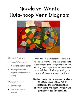 needs and wants venn diagram atwood water heater relay wiring vs activity by aubree clark two traveling teachers