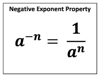 Negative Exponent Property Concept Clue by No Frills Math