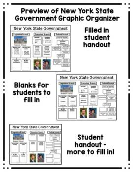 New York State Government Notes Graphic Organizer by Lisa