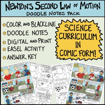 Newton's Second Law Of Motion Comic By Cool School Comics