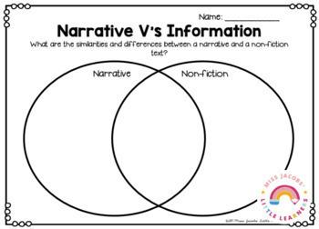 Non Fiction Reading & Writing Unit detailed lesson plans