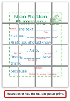 Nonfiction Summary Template Anchor Chart By Classroom Caboodle TpT