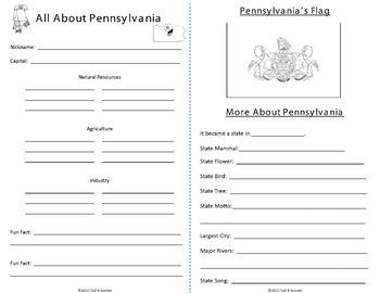 Northeast Region Bundle of 11 State Webquests Mini Book