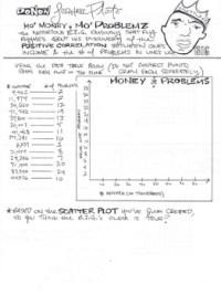 Scatter Plot Correlation Worksheet. Worksheets. Ratchasima ...