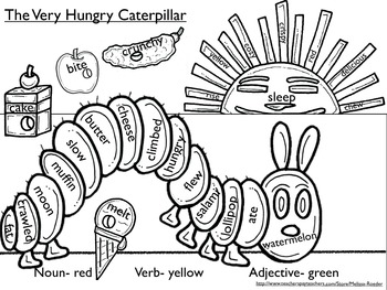 Noun, Verb, Adjective Word Sort: Very Hungry Caterpillar