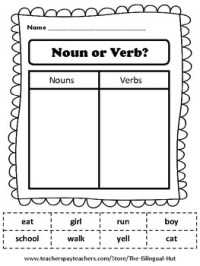 Noun or Verb Sort (Cut and Paste) Worksheet FREE by The ...