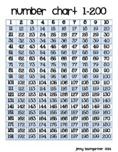 Number chart bundle also by jenny baumgartner tpt rh teacherspayteachers