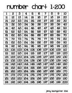 chart also hobit fullring rh