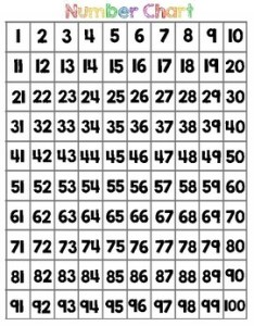 Number chart numbers to also by ams teachers pay rh teacherspayteachers
