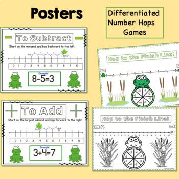 Number Line Addition & Subtraction Frog Hop K.OA.2 & 1.OA
