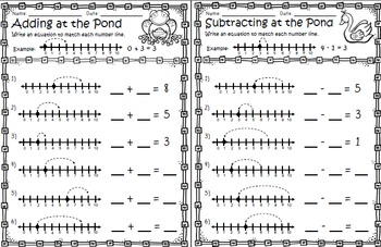 Addition & Subtraction on a Number Line Game, Worksheets